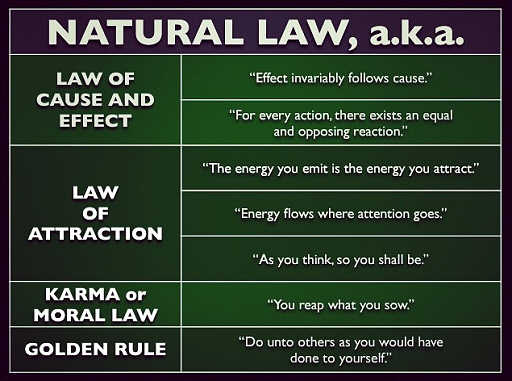 Natural Law Vs Man S Law