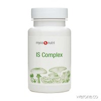 is_complex