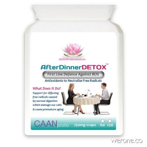 After Dinner DETOX™ – Reduce the Effects of Aging and Disease