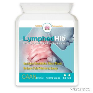 Lymphedhib™ – Lymphatic Drainage VCaps
